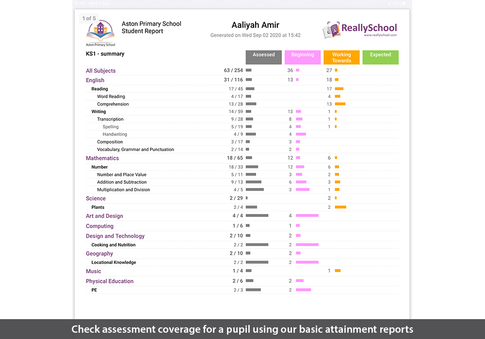 Check assessment coverage for a pupil using our basic attainment reports