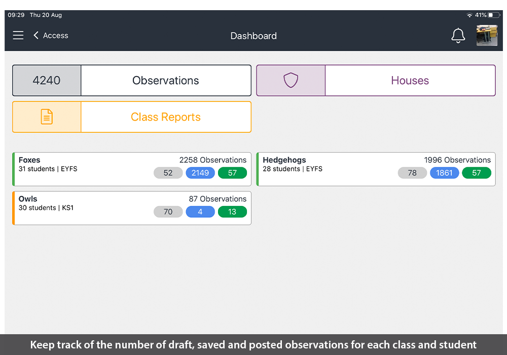 Keep track of the number of draft, saved and posted observations for each class and student