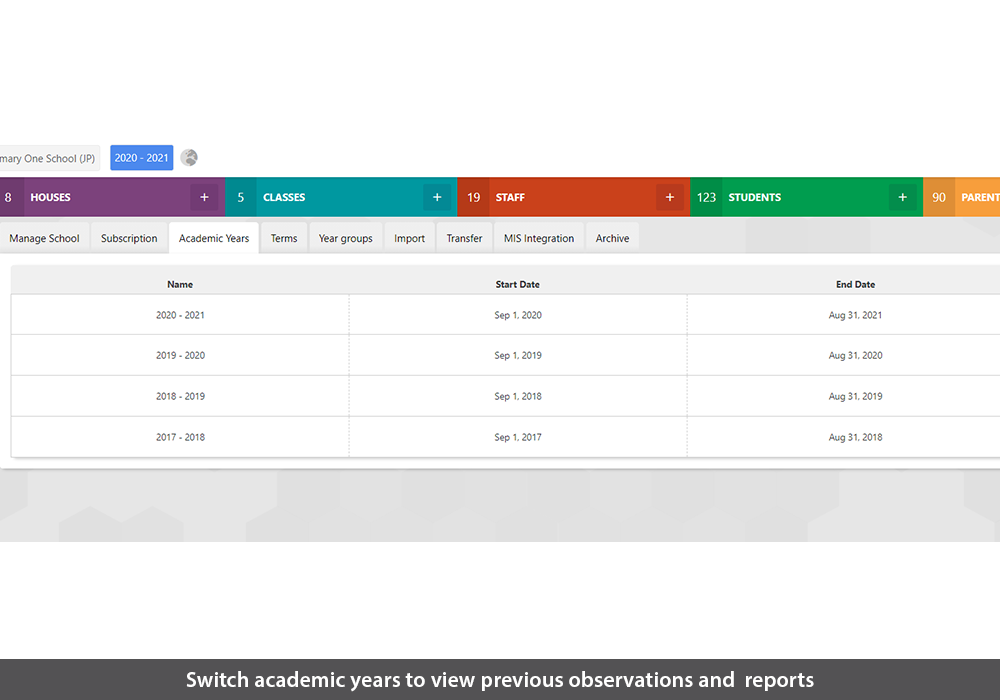 Switch academic years to view previous observations and reports